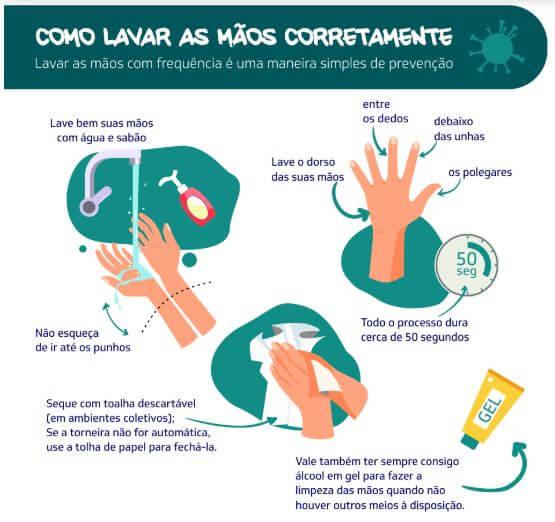Orientação da Secretaria de Saúde do Ceará